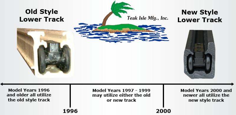 Marine Track Style Comparison